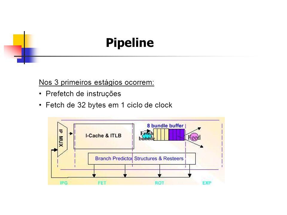Pipeline Nos 3 primeiros estágios ocorrem: Prefetch de instruções Fetch de 32 bytes em 1 ciclo de clock
