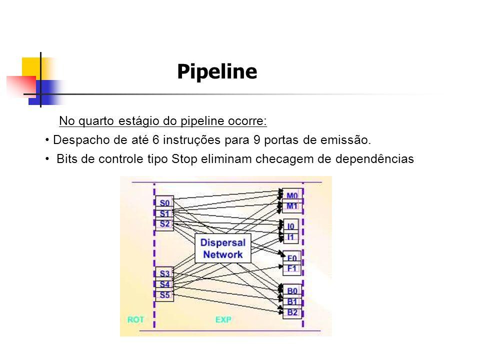 Pipeline No quarto estágio do pipeline ocorre: Despacho de até 6 instruções para 9 portas de emissão. Bits de controle tipo Stop eliminam checagem de