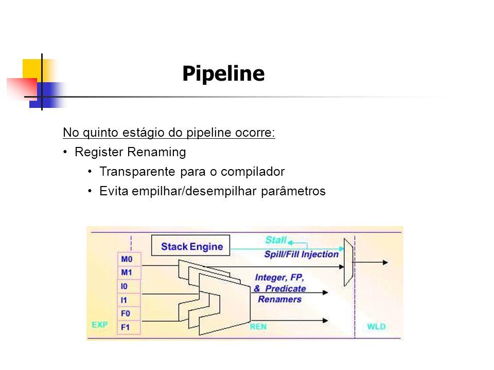 Pipeline No quinto estágio do pipeline ocorre: Register Renaming Transparente para o compilador Evita empilhar/desempilhar parâmetros