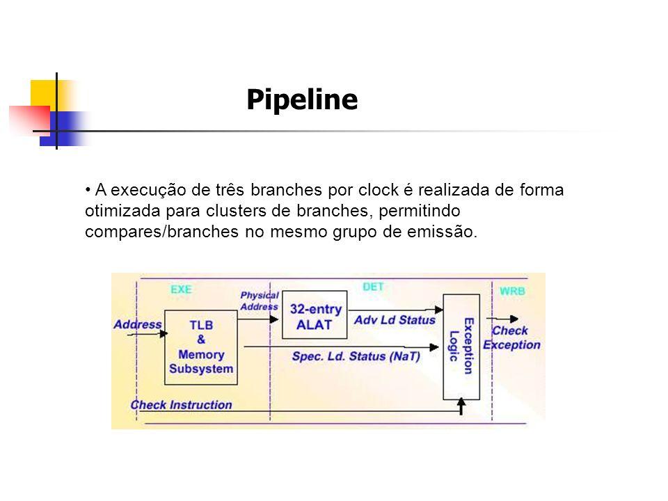 A execução de três branches por clock é realizada de forma otimizada para clusters de branches, permitindo compares/branches no mesmo grupo de emissão