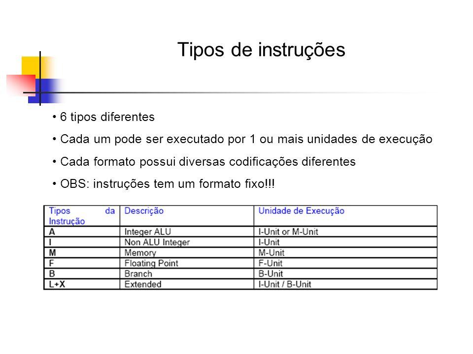 Tipos de instruções 6 tipos diferentes Cada um pode ser executado por 1 ou mais unidades de execução Cada formato possui diversas codificações diferen
