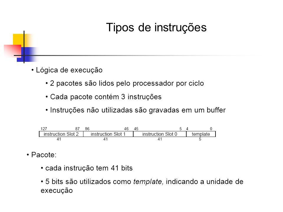 Tipos de instruções Lógica de execução 2 pacotes são lidos pelo processador por ciclo Cada pacote contém 3 instruções Instruções não utilizadas são gr