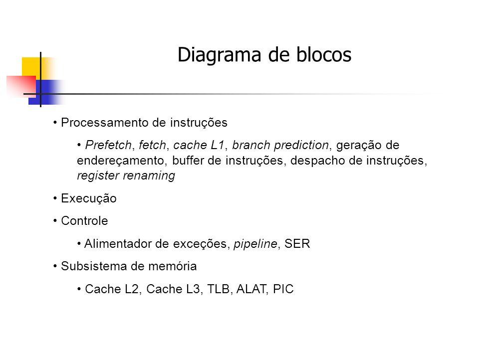 Diagrama de blocos Processamento de instruções Prefetch, fetch, cache L1, branch prediction, geração de endereçamento, buffer de instruções, despacho