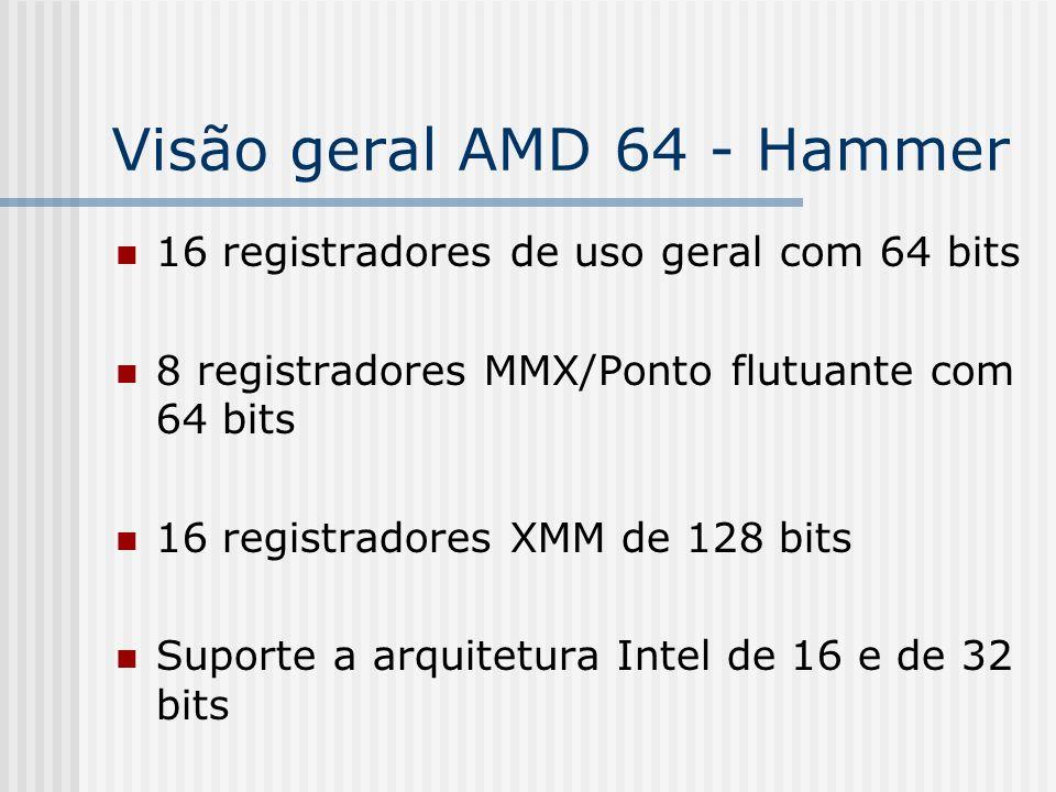 Visão geral AMD 64 - Hammer 16 registradores de uso geral com 64 bits 8 registradores MMX/Ponto flutuante com 64 bits 16 registradores XMM de 128 bits