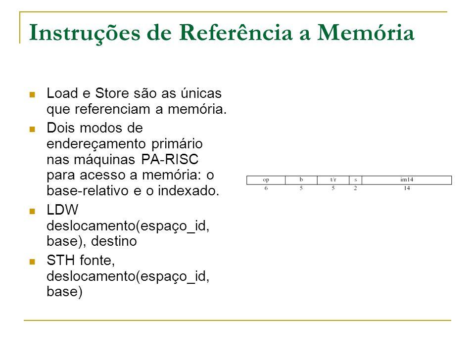 Instruções de Referência a Memória Load e Store são as únicas que referenciam a memória. Dois modos de endereçamento primário nas máquinas PA-RISC par