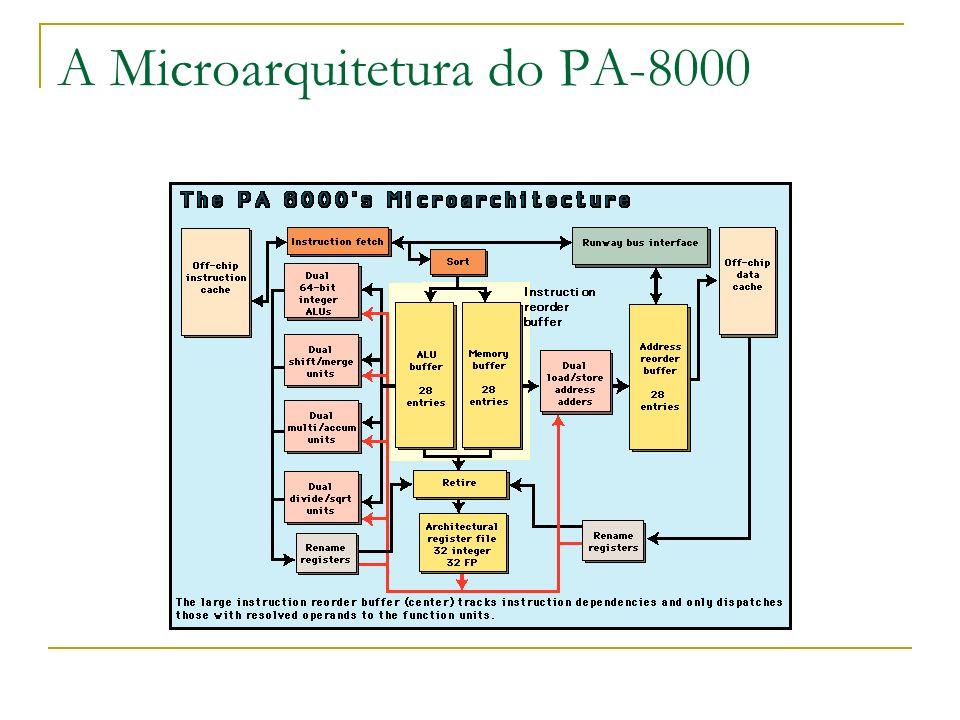 A Microarquitetura do PA-8000