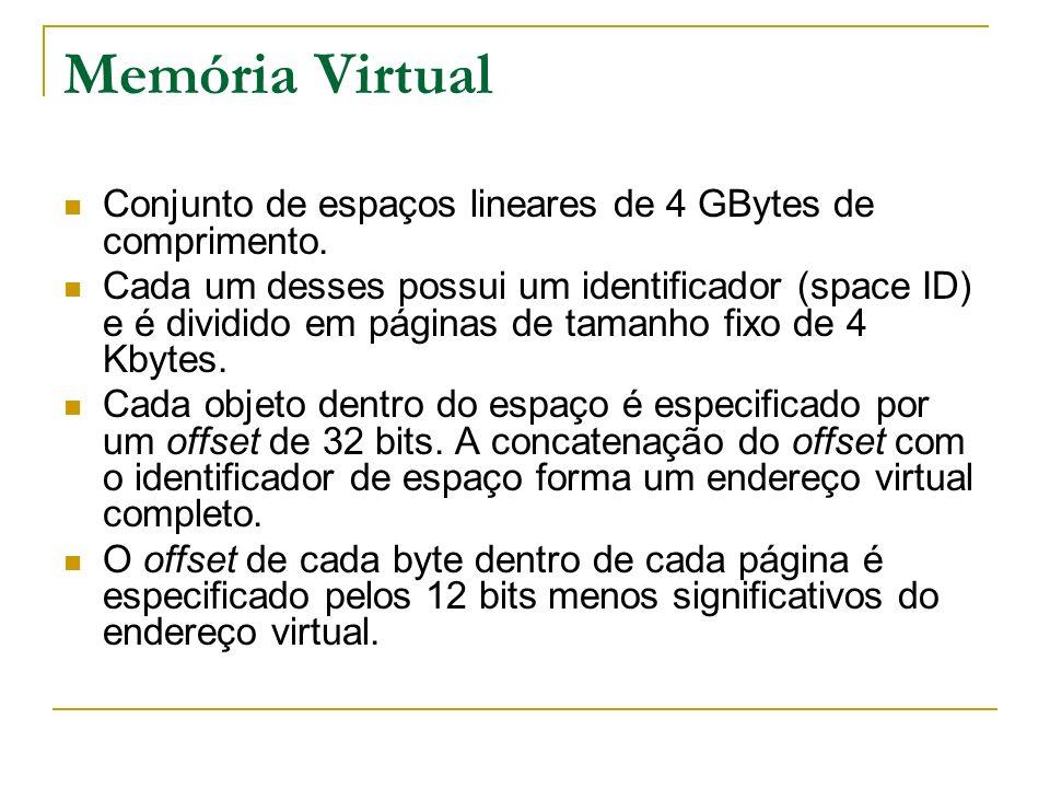Memória Virtual Conjunto de espaços lineares de 4 GBytes de comprimento. Cada um desses possui um identificador (space ID) e é dividido em páginas de