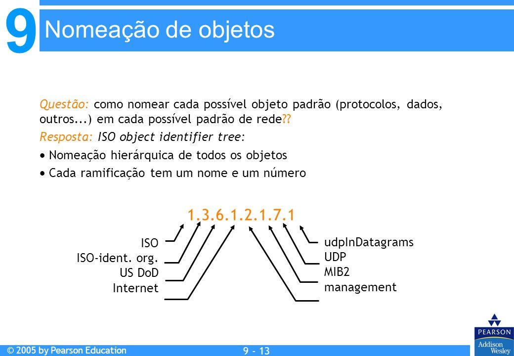 9 © 2005 by Pearson Education 9 - 13 Nomeação de objetos Questão: como nomear cada possível objeto padrão (protocolos, dados, outros...) em cada possí