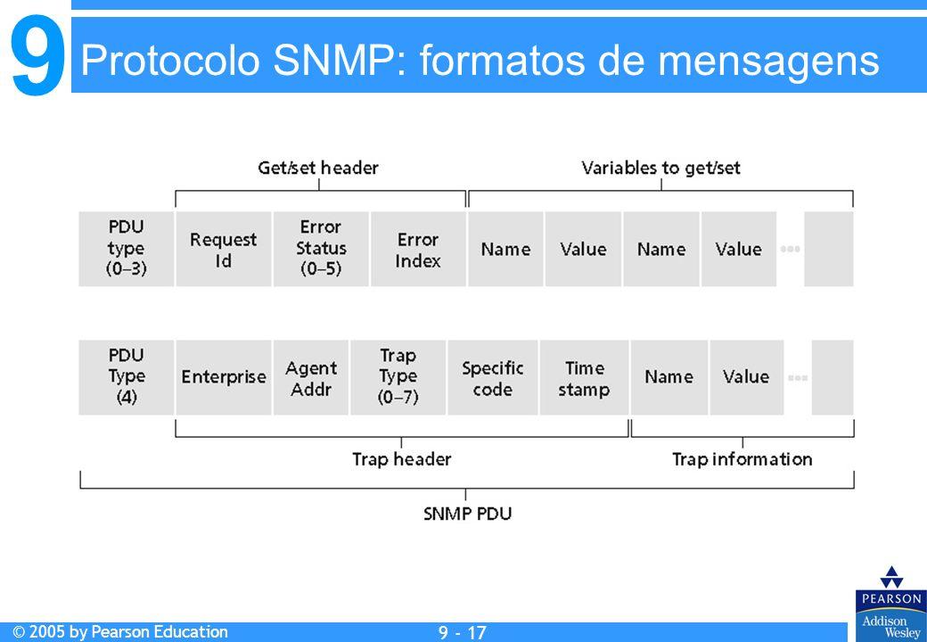 9 © 2005 by Pearson Education 9 - 17 Protocolo SNMP: formatos de mensagens