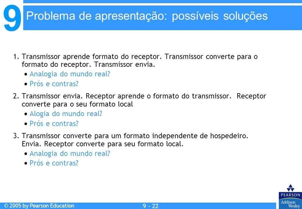 9 © 2005 by Pearson Education 9 - 22 Problema de apresentação: possíveis soluções 1. Transmissor aprende formato do receptor. Transmissor converte par