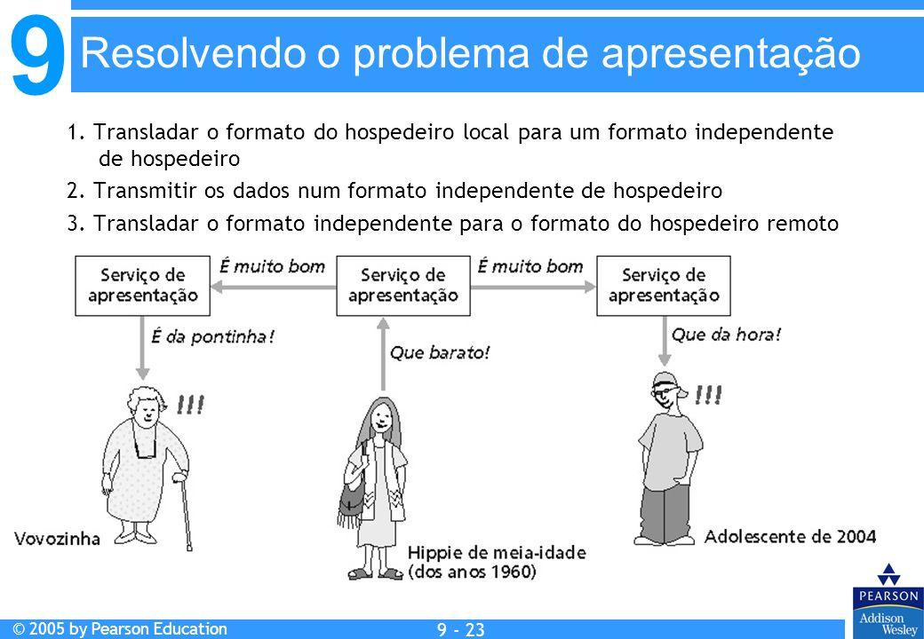 9 © 2005 by Pearson Education 9 - 23 Resolvendo o problema de apresentação 1. Transladar o formato do hospedeiro local para um formato independente de