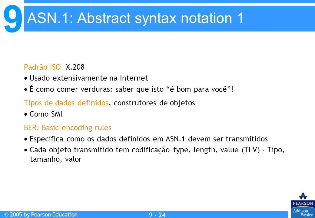 9 © 2005 by Pearson Education 9 - 24 ASN.1: Abstract syntax notation 1 Padrão ISO X.208 Usado extensivamente na Internet É como comer verduras: saber