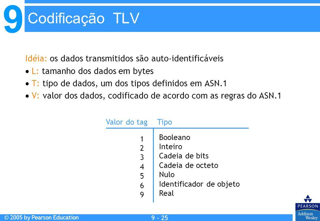 9 © 2005 by Pearson Education 9 - 25 Codificação TLV Idéia: os dados transmitidos são auto-identificáveis L: tamanho dos dados em bytes T: tipo de dad