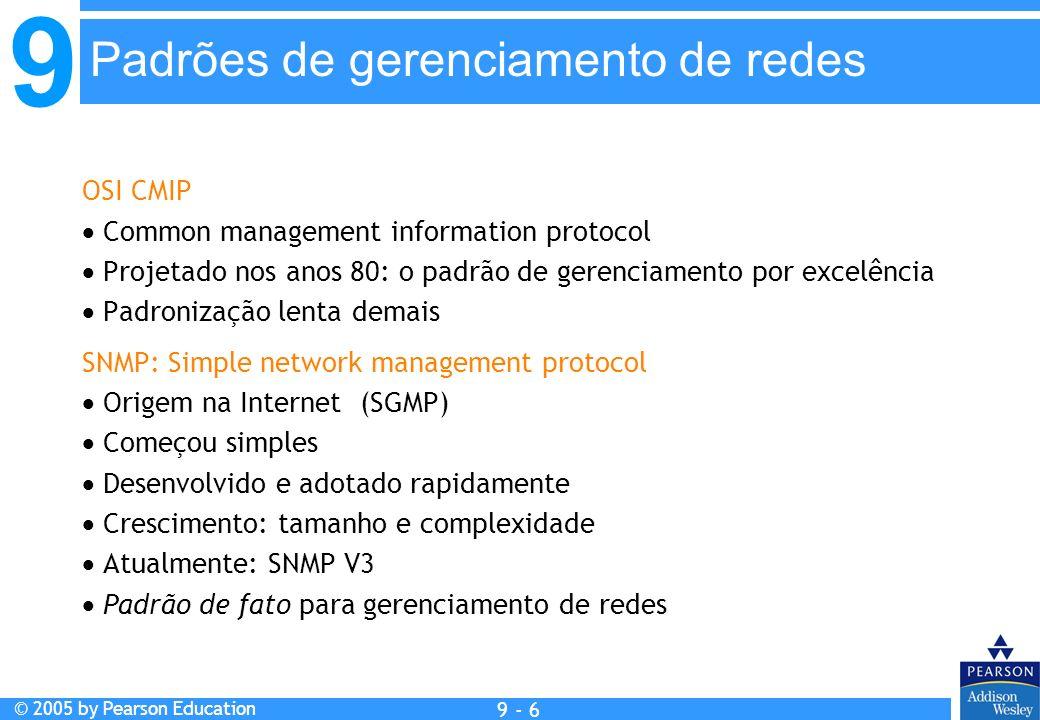 9 © 2005 by Pearson Education 9 - 6 Padrões de gerenciamento de redes OSI CMIP Common management information protocol Projetado nos anos 80: o padrão