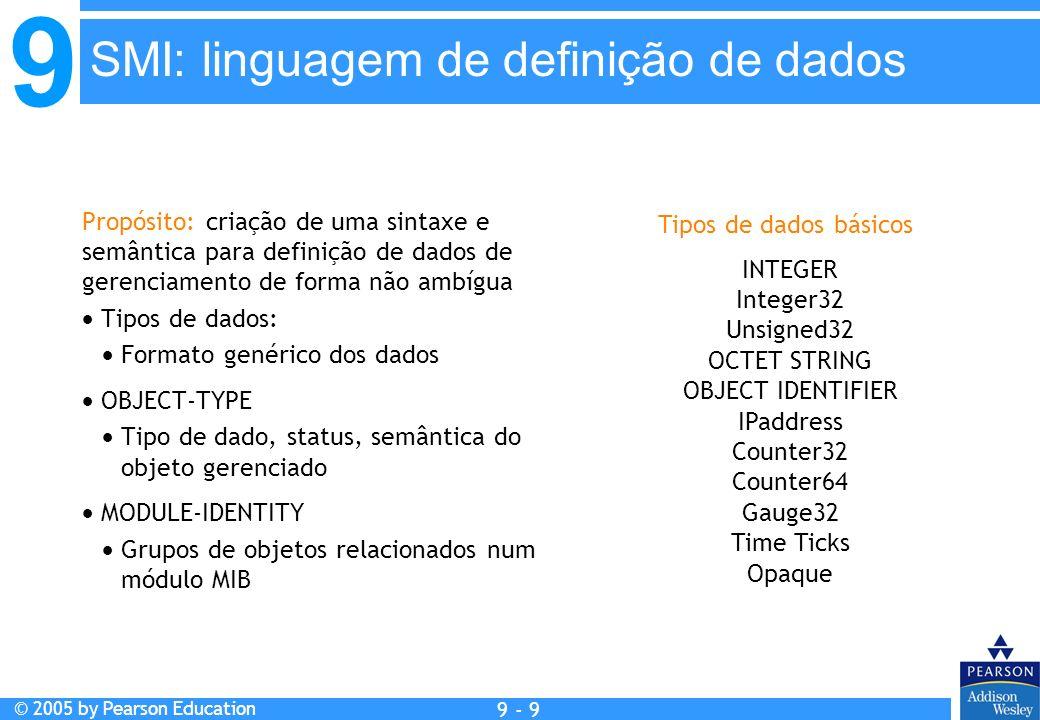 9 © 2005 by Pearson Education 9 - 9 SMI: linguagem de definição de dados Propósito: criação de uma sintaxe e semântica para definição de dados de gere