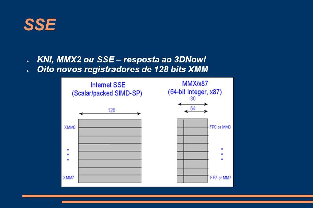 SSE KNI, MMX2 ou SSE – resposta ao 3DNow! Oito novos registradores de 128 bits XMM