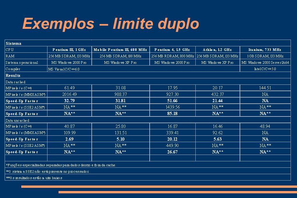 Exemplos – limite duplo
