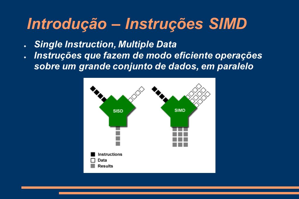 Introdução – Instruções SIMD Single Instruction, Multiple Data Instruções que fazem de modo eficiente operações sobre um grande conjunto de dados, em