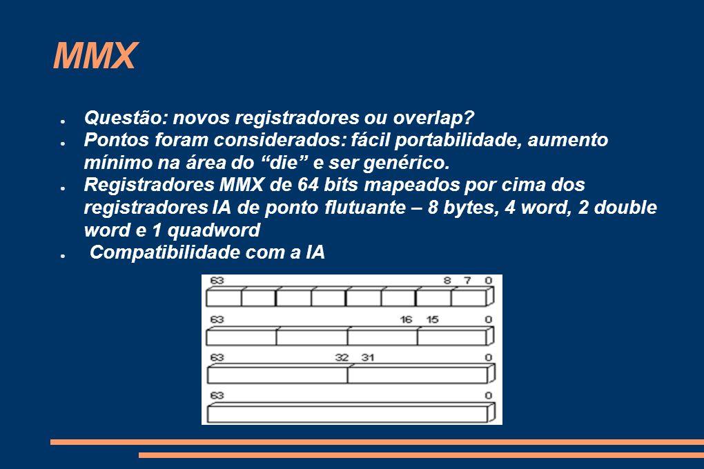 MMX Questão: novos registradores ou overlap? Pontos foram considerados: fácil portabilidade, aumento mínimo na área do die e ser genérico. Registrador