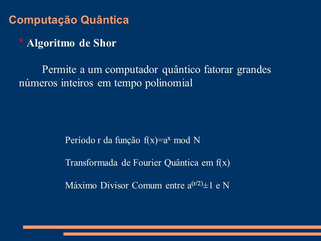 Computação Quântica * Algoritmo de Shor Permite a um computador quântico fatorar grandes números inteiros em tempo polinomial Período r da função f(x)
