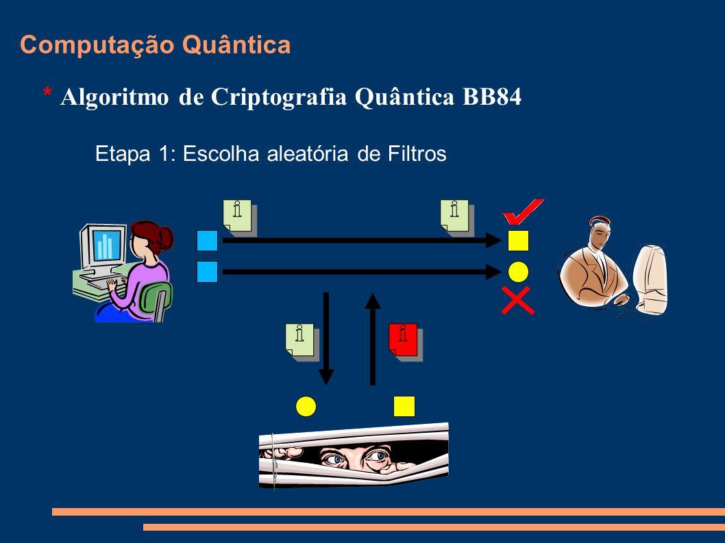Computação Quântica * Algoritmo de Criptografia Quântica BB84 Etapa 1: Escolha aleatória de Filtros