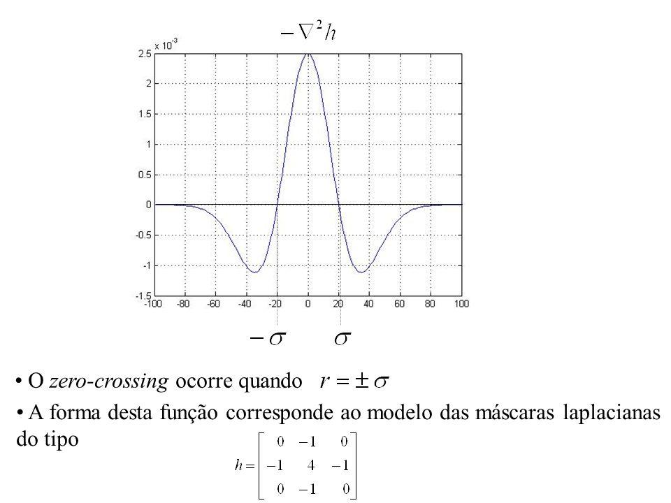 O zero-crossing ocorre quando A forma desta função corresponde ao modelo das máscaras laplacianas do tipo