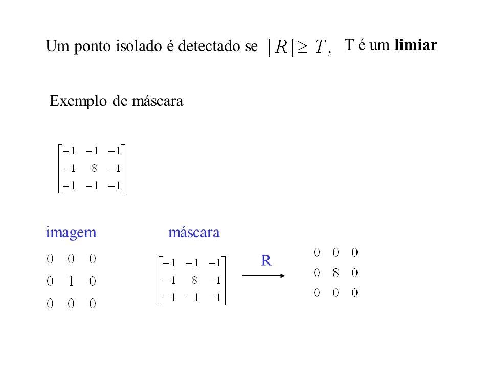 Original f máscara Exemplo: Detecção de ponto isolado R e limiar T = max(|R|)