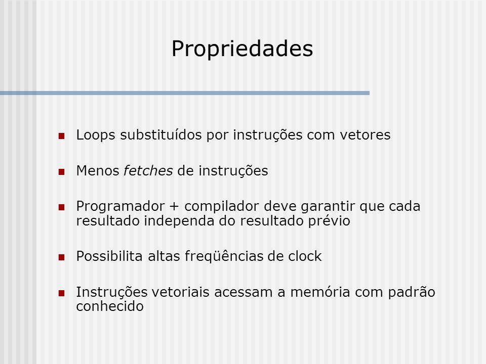 Propriedades Loops substituídos por instruções com vetores Menos fetches de instruções Programador + compilador deve garantir que cada resultado indep