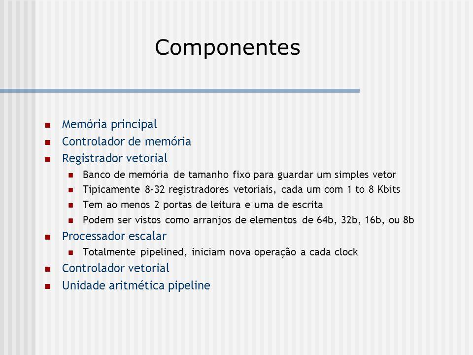 Formas de endereçamento Denso Sequencial (stride = 1) Não sequencial mas regular(stride > 1) Submatriz Esparso Vetor de bits (indica o elemento que participa de uma operação) Vetor de índices (guardam o endereço do elemento no vetor)