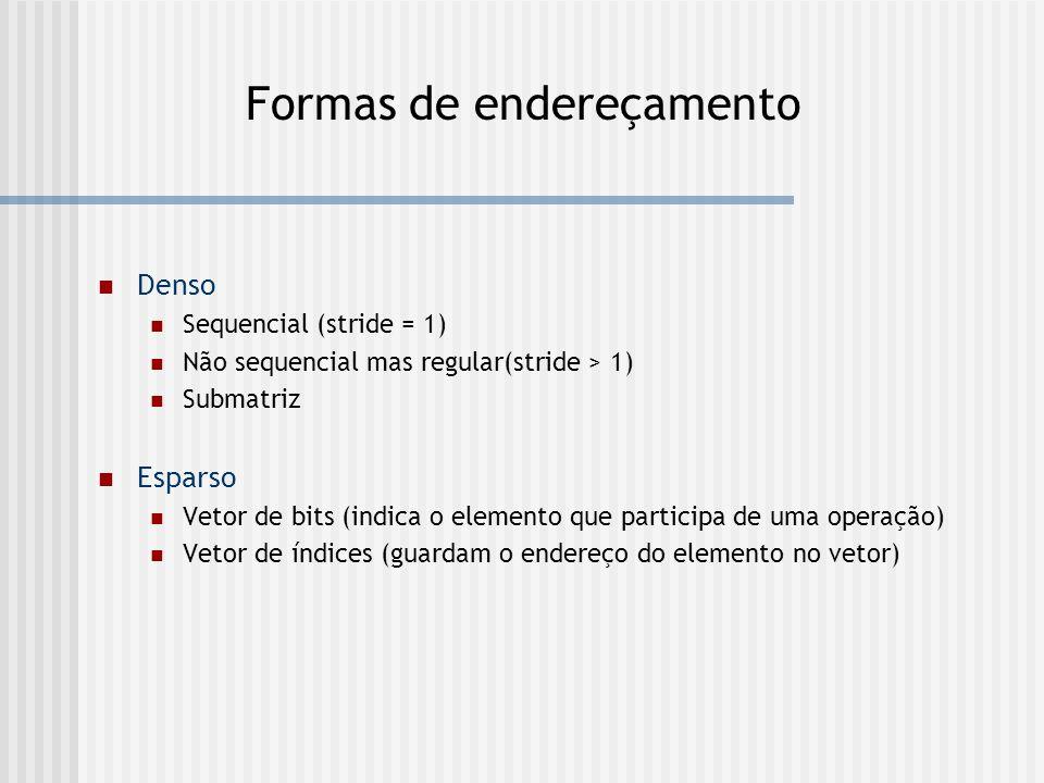 Formas de endereçamento Denso Sequencial (stride = 1) Não sequencial mas regular(stride > 1) Submatriz Esparso Vetor de bits (indica o elemento que pa