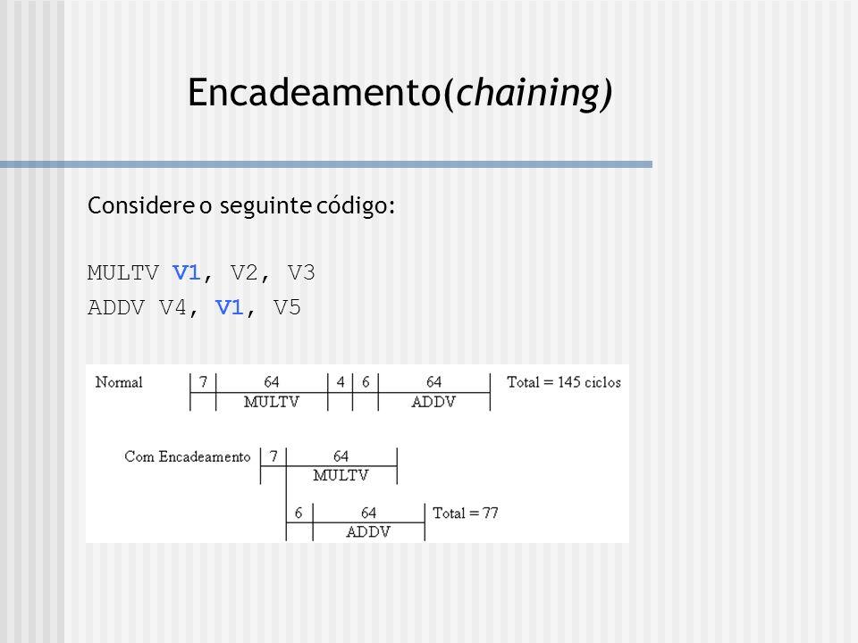 Encadeamento(chaining) Considere o seguinte código: MULTV V1, V2, V3 ADDV V4, V1, V5