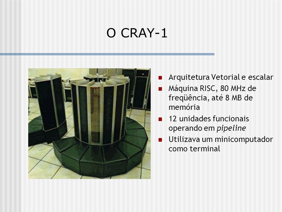 O CRAY-1 Arquitetura Vetorial e escalar Máquina RISC, 80 MHz de freqüência, até 8 MB de memória 12 unidades funcionais operando em pipeline Utilizava