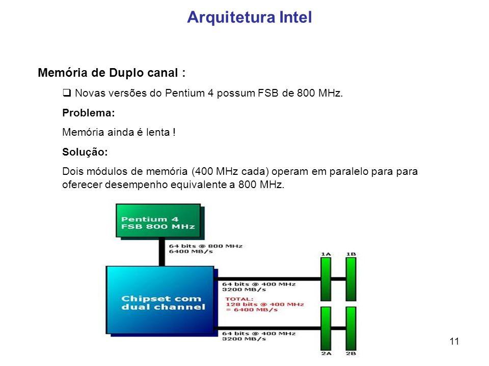 11 Arquitetura Intel Memória de Duplo canal : Novas versões do Pentium 4 possum FSB de 800 MHz.