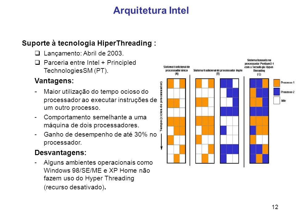 12 Arquitetura Intel Suporte à tecnologia HiperThreading : Lançamento: Abril de 2003.