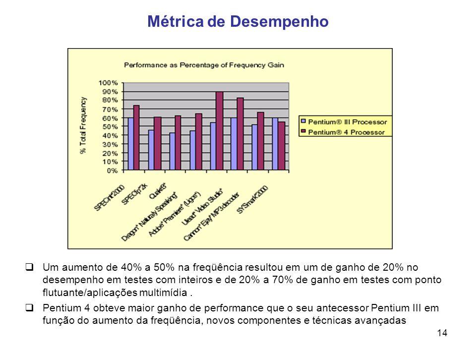 14 Métrica de Desempenho Um aumento de 40% a 50% na freqüência resultou em um de ganho de 20% no desempenho em testes com inteiros e de 20% a 70% de ganho em testes com ponto flutuante/aplicações multimídia.