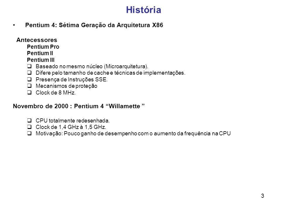 3 História Pentium 4: Sétima Geração da Arquitetura X86 Antecessores Pentium Pro Pentium II Pentium III Baseado no mesmo núcleo (Microarquitetura).