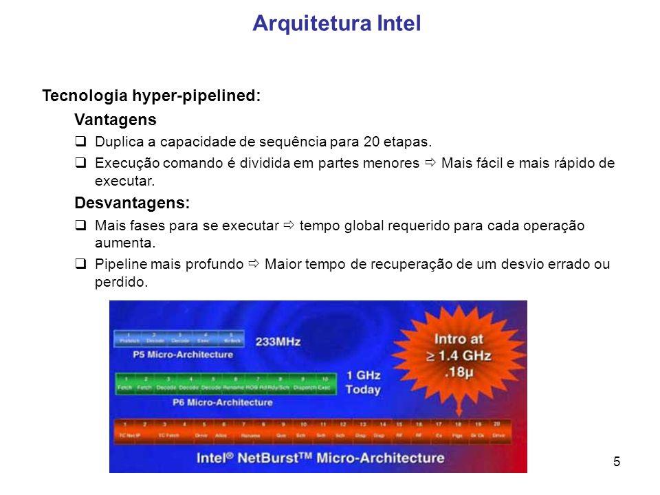 5 Tecnologia hyper-pipelined: Vantagens Duplica a capacidade de sequência para 20 etapas.
