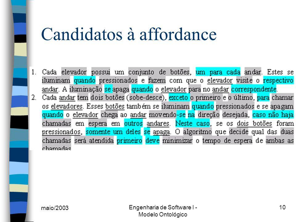maio/2003 Engenharia de Software I - Modelo Ontológico 10 Candidatos à affordance