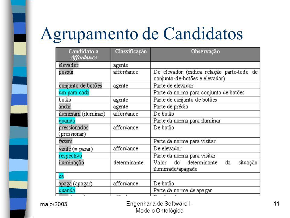 maio/2003 Engenharia de Software I - Modelo Ontológico 11 Agrupamento de Candidatos