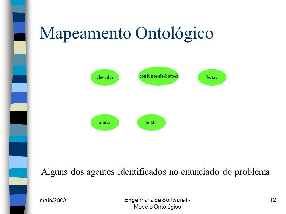 maio/2003 Engenharia de Software I - Modelo Ontológico 12 Mapeamento Ontológico Alguns dos agentes identificados no enunciado do problema elevador and
