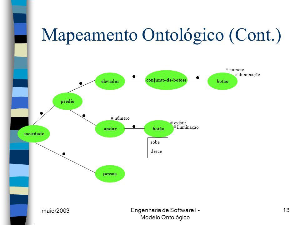 maio/2003 Engenharia de Software I - Modelo Ontológico 13 Mapeamento Ontológico (Cont.) # iluminação elevador andarbotão conjunto-de-botões botão pess