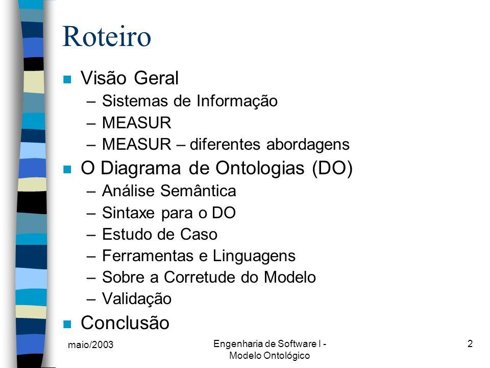 maio/2003 Engenharia de Software I - Modelo Ontológico 2 Roteiro n Visão Geral –Sistemas de Informação –MEASUR –MEASUR – diferentes abordagens n O Dia