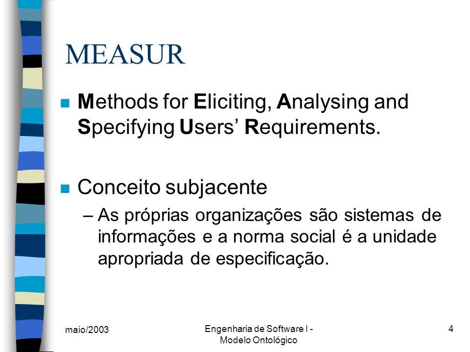 maio/2003 Engenharia de Software I - Modelo Ontológico 5 MEASUR – Diferentes Abordagens