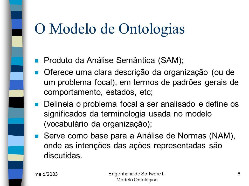 maio/2003 Engenharia de Software I - Modelo Ontológico 7 Fases da Análise Semântica Candidato a affordance produzir uma lista de vocabulário de unidades semânticas que podem ser utilizados no diagrama de ontologias, para descrever agentes e seus padrões de comportamento.