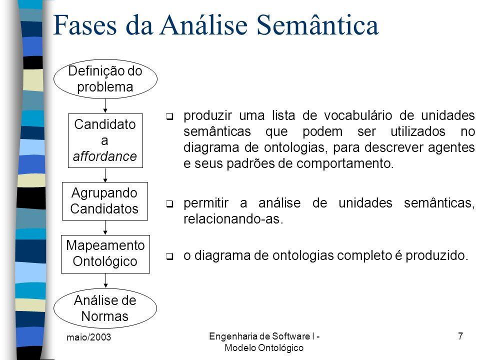 maio/2003 Engenharia de Software I - Modelo Ontológico 8 Sintaxe para o DO