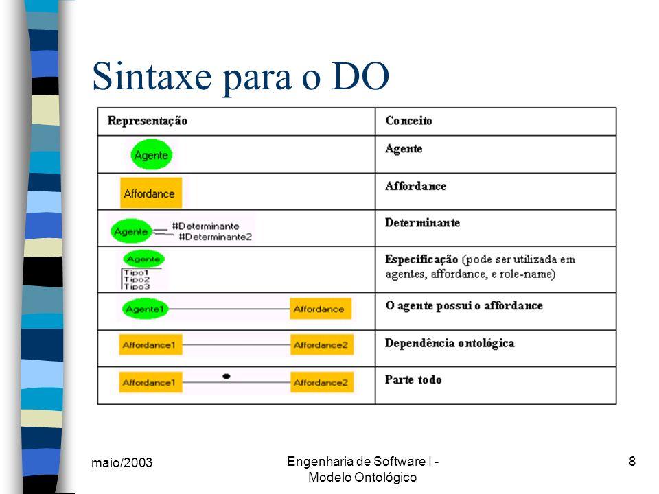 maio/2003 Engenharia de Software I - Modelo Ontológico 19 Conclusão n Modelo Formal: –sintaxe e semântica bem definidos.