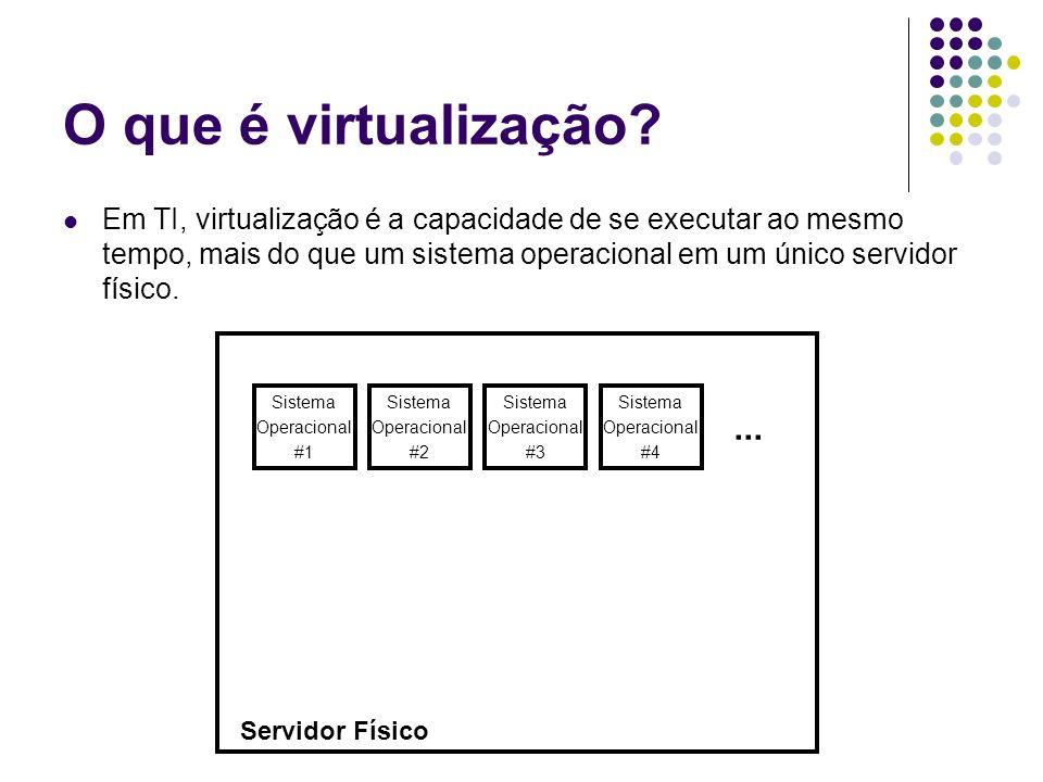 O que é virtualização? Em TI, virtualização é a capacidade de se executar ao mesmo tempo, mais do que um sistema operacional em um único servidor físi