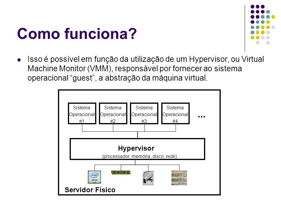 Como funciona? Isso é possível em função da utilização de um Hypervisor, ou Virtual Machine Monitor (VMM), responsável por fornecer ao sistema operaci