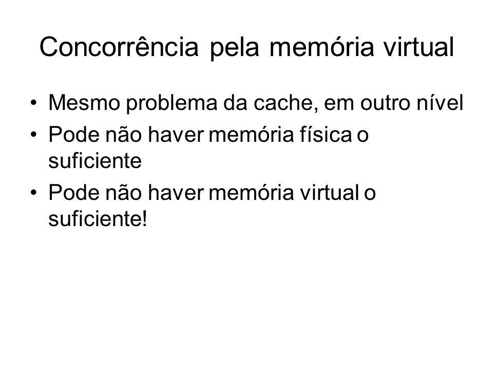 Concorrência pela memória virtual Mesmo problema da cache, em outro nível Pode não haver memória física o suficiente Pode não haver memória virtual o suficiente!