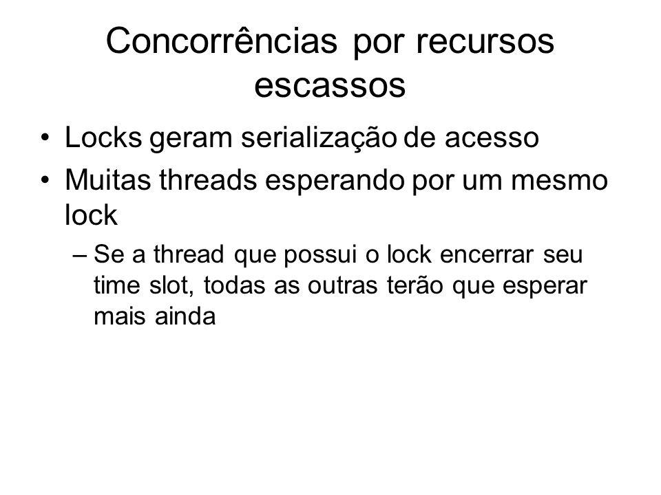 Concorrências por recursos escassos Locks geram serialização de acesso Muitas threads esperando por um mesmo lock –Se a thread que possui o lock encerrar seu time slot, todas as outras terão que esperar mais ainda
